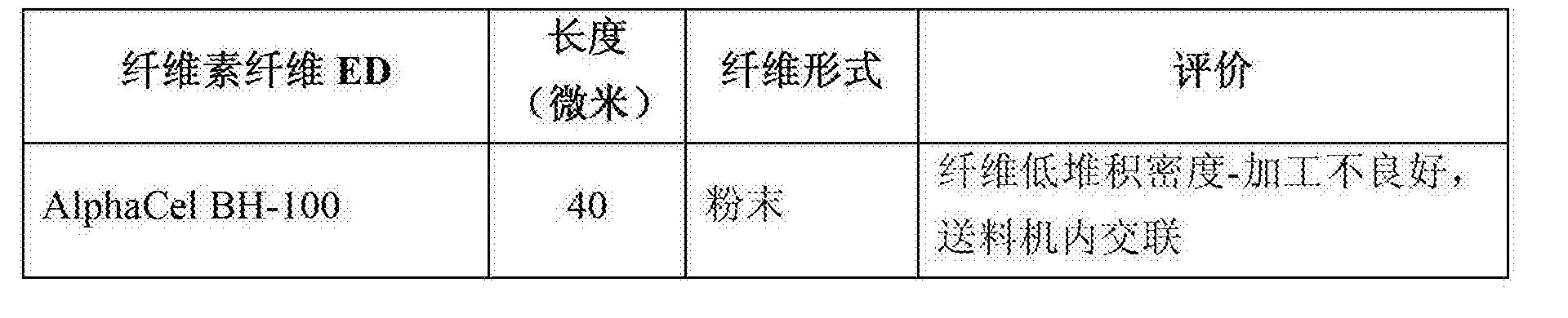 Figure CN103461303BD00181