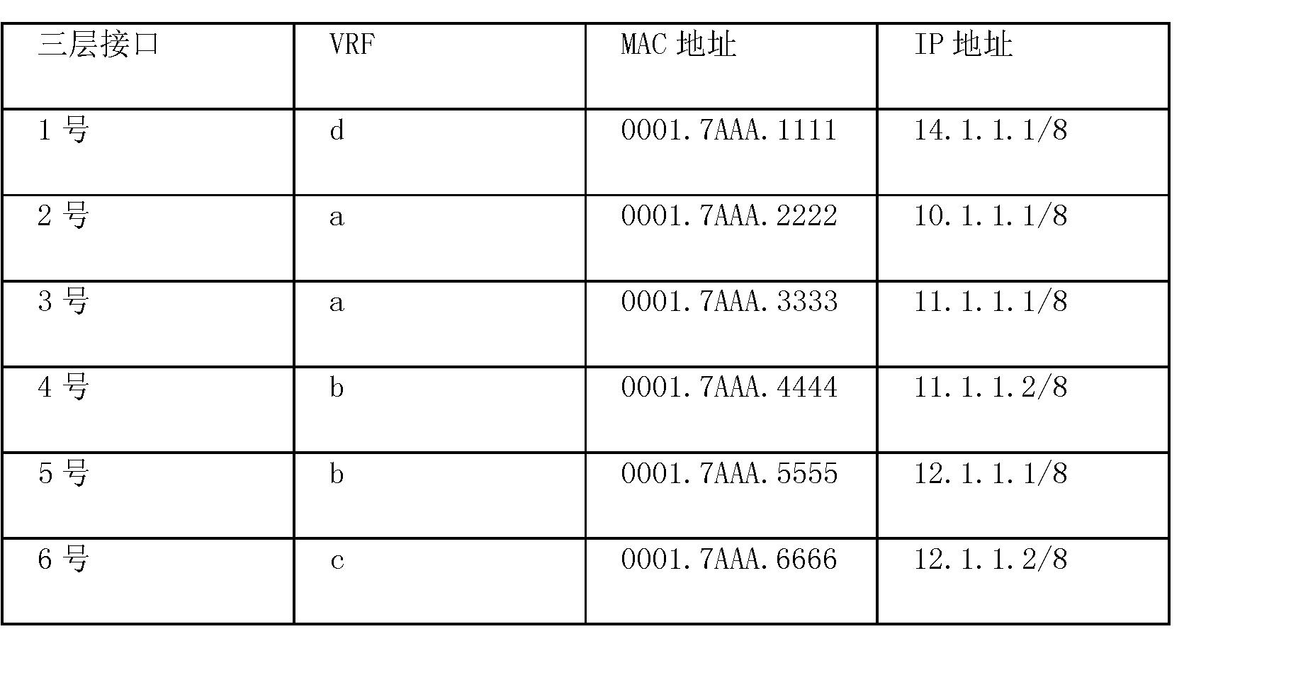 Figure CN102355377AD00112