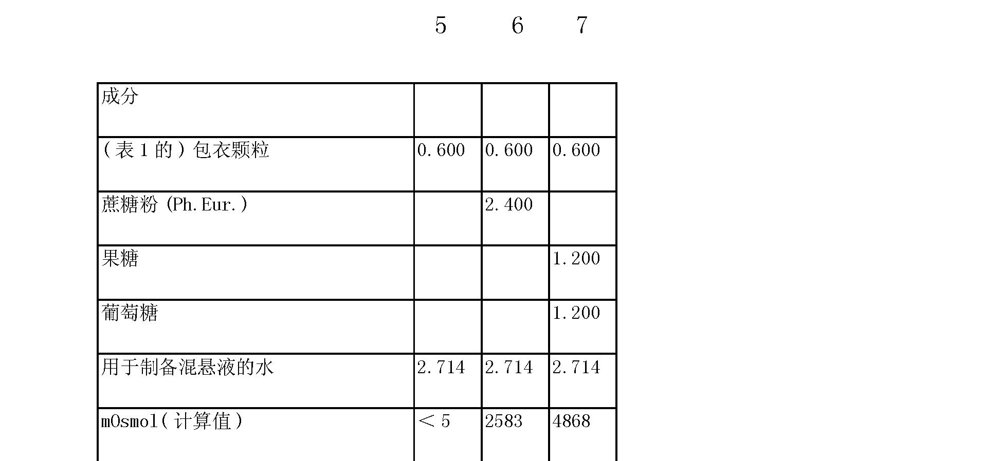 Clarithromycin Suspension Room Temperature