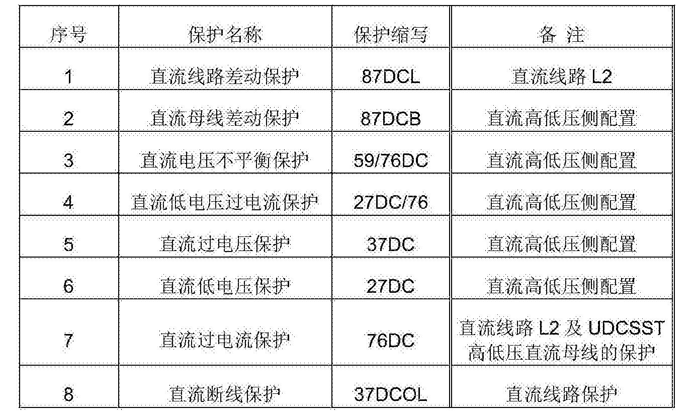 Figure CN105322536BD00111