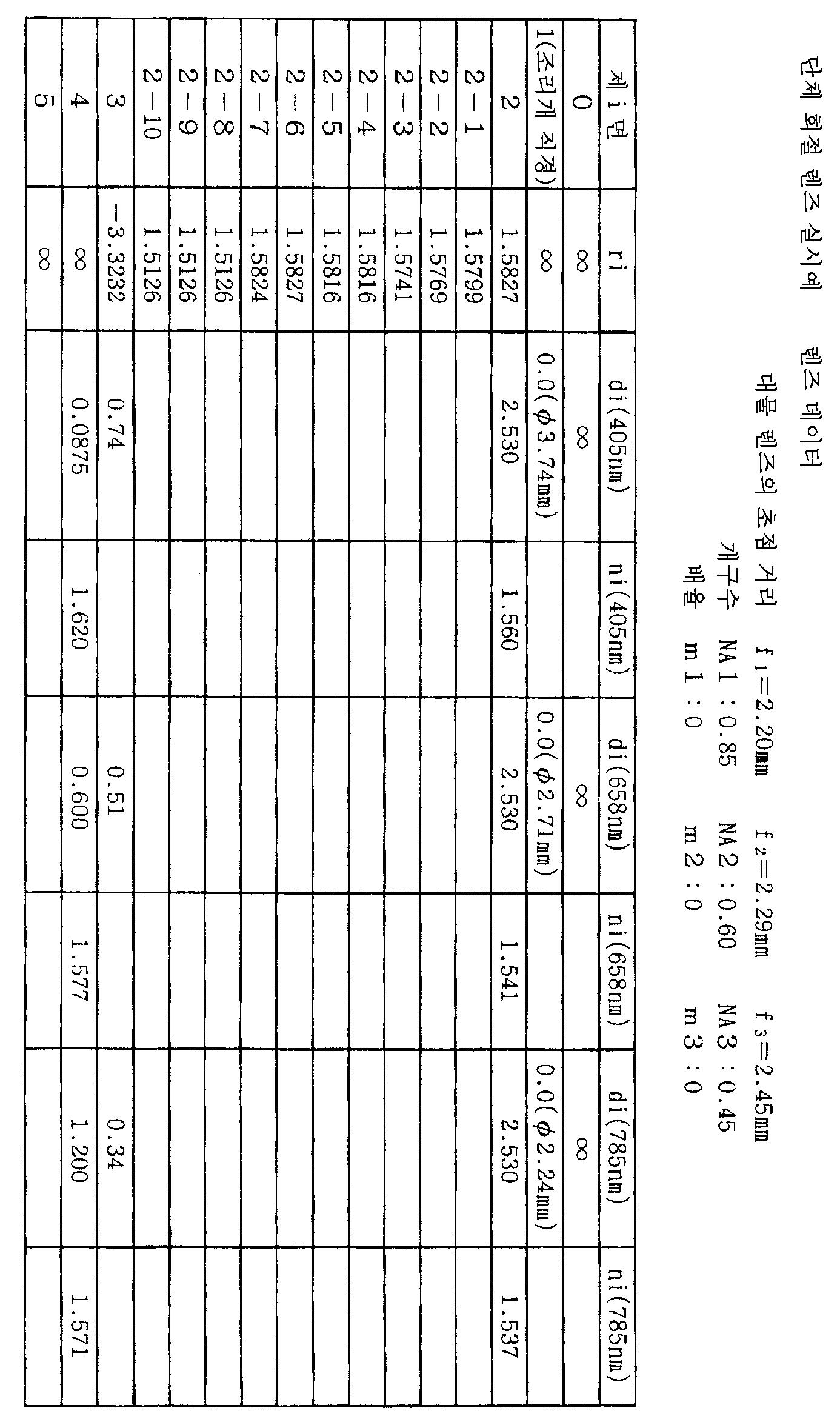 Figure 112008062727983-pct00017