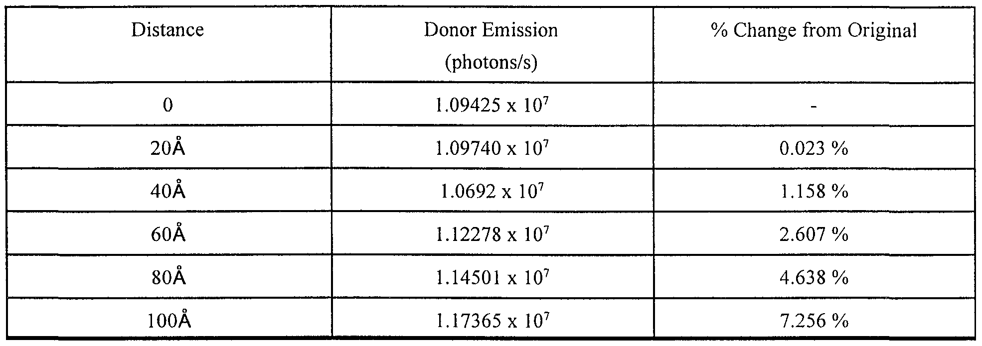 Wo1998035012a2 Methods And Products For Analyzing Polymers Lee Filters 100x100 Neutral Density Standard 06 Figure Imgf000101 0003