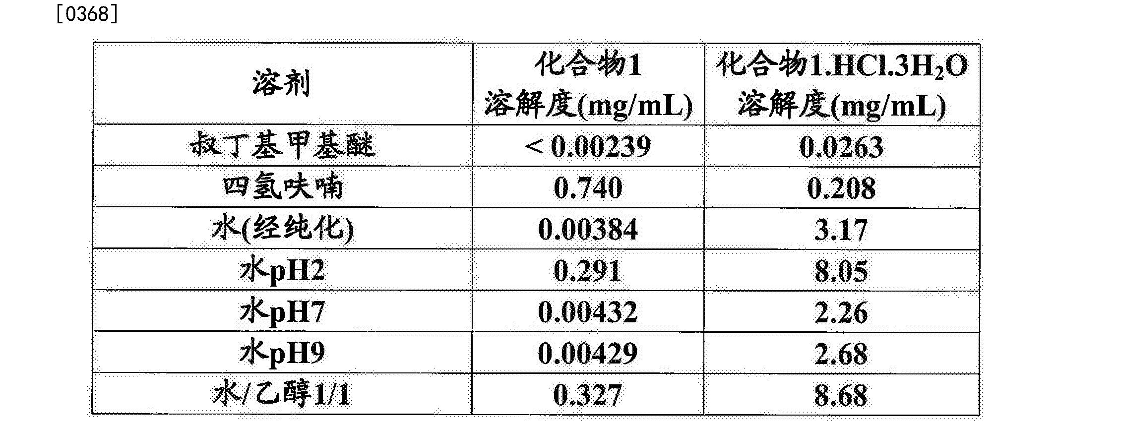 Figure CN105960407AD00391