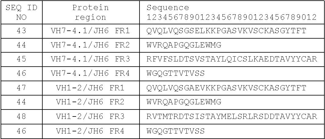 Figure US20110104174A1-20110505-C00002