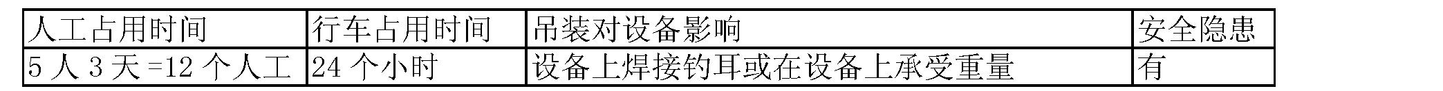 Figure CN103803397AD00051