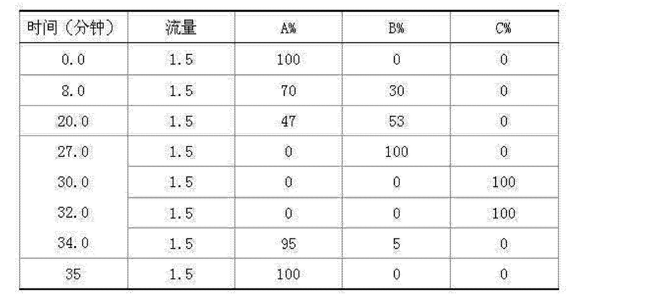 Figure CN101876651BD00041