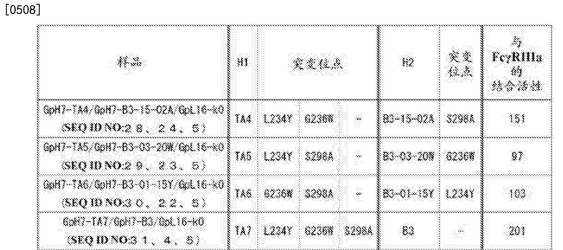 Figure CN105102618BD00731