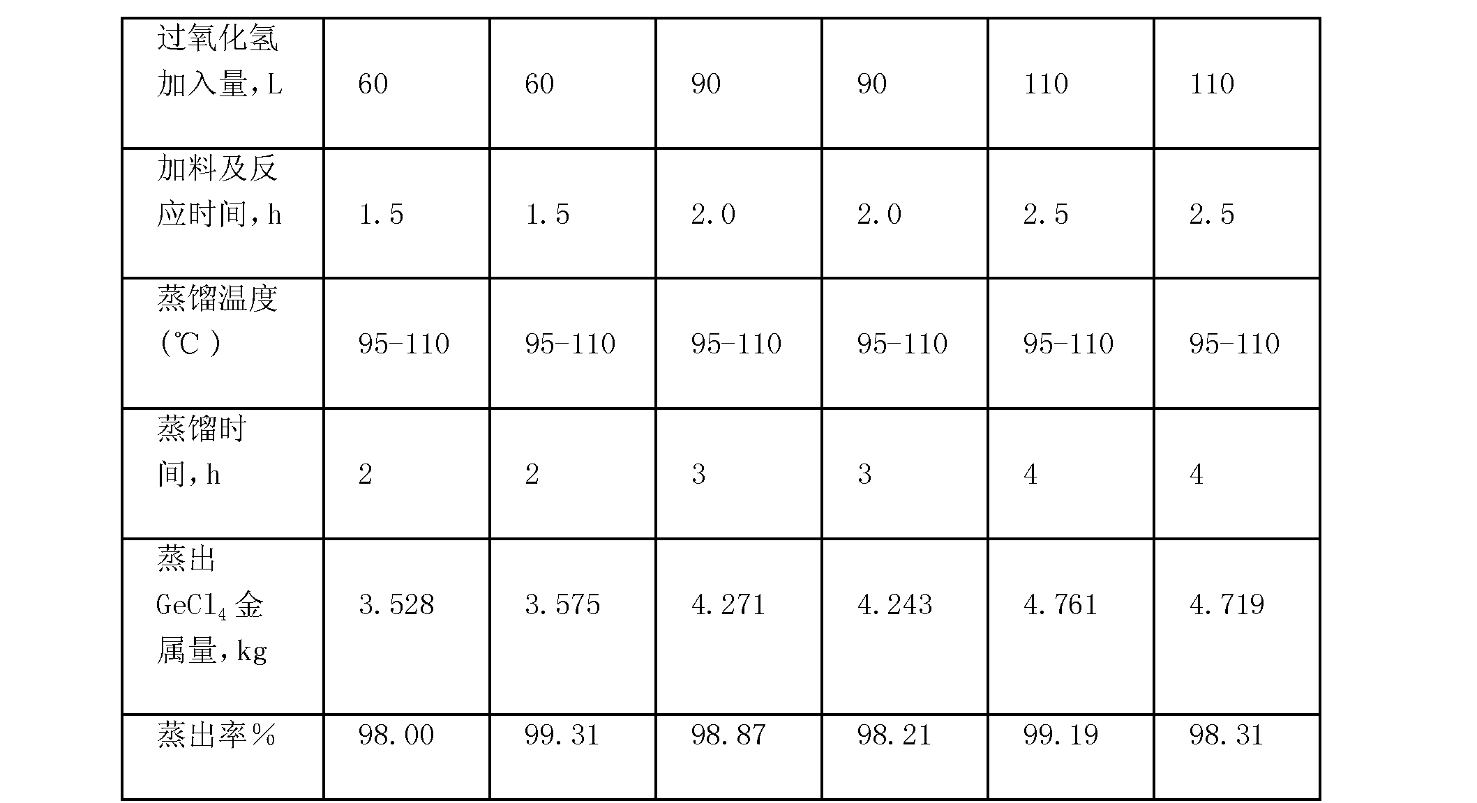 Figure CN101760653BD00061
