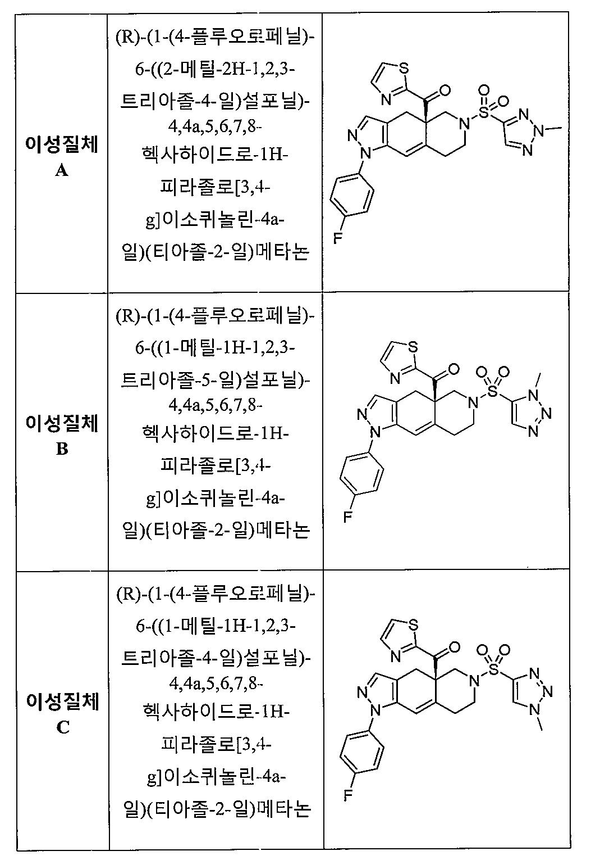 Figure pct00287