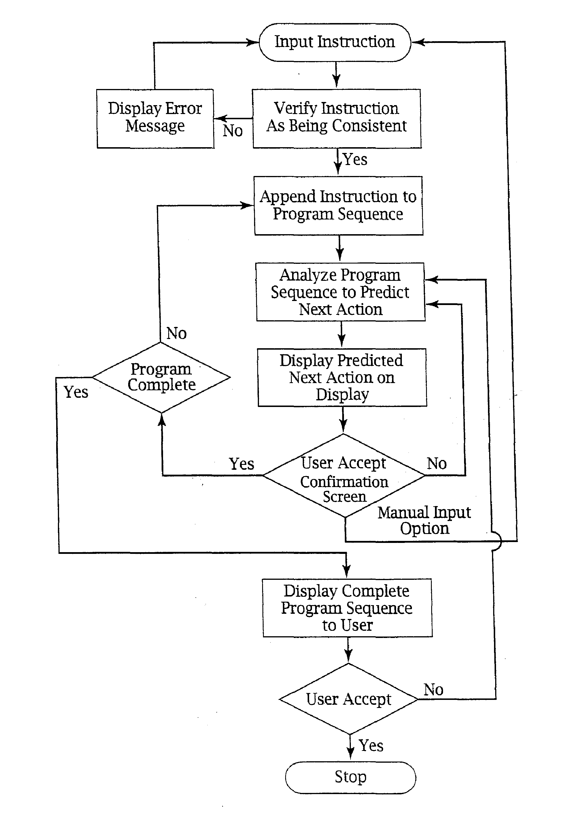 Us20140089241a1 System And Method For Intermachine Markup Language Communications Google Patents