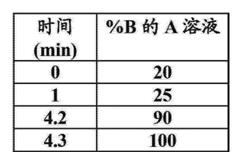 Figure CN102947275AD00363