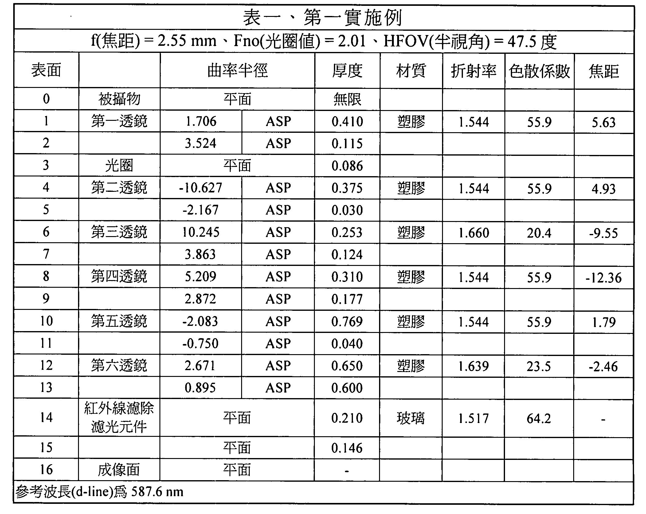 Figure TWI610090BD00005