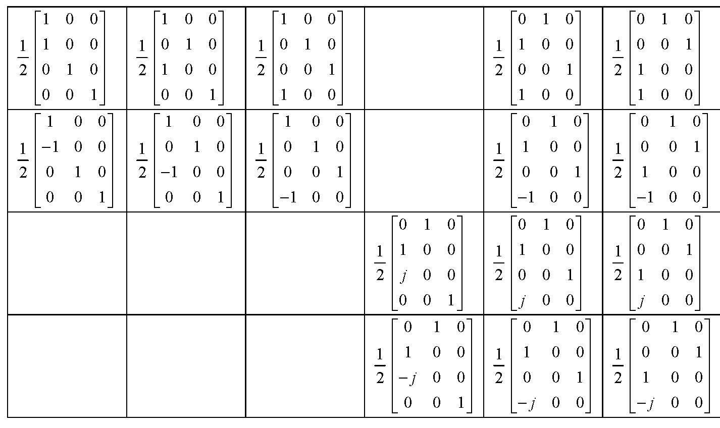 Figure 112010009825391-pat01334