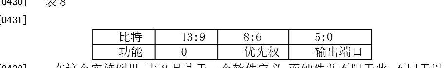 Figure CN101160825BD00342