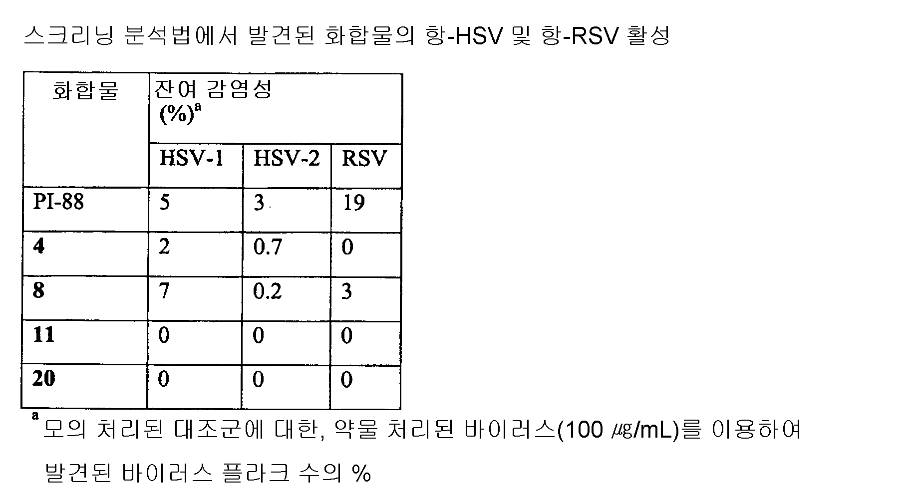Figure 112010030712312-pct00097
