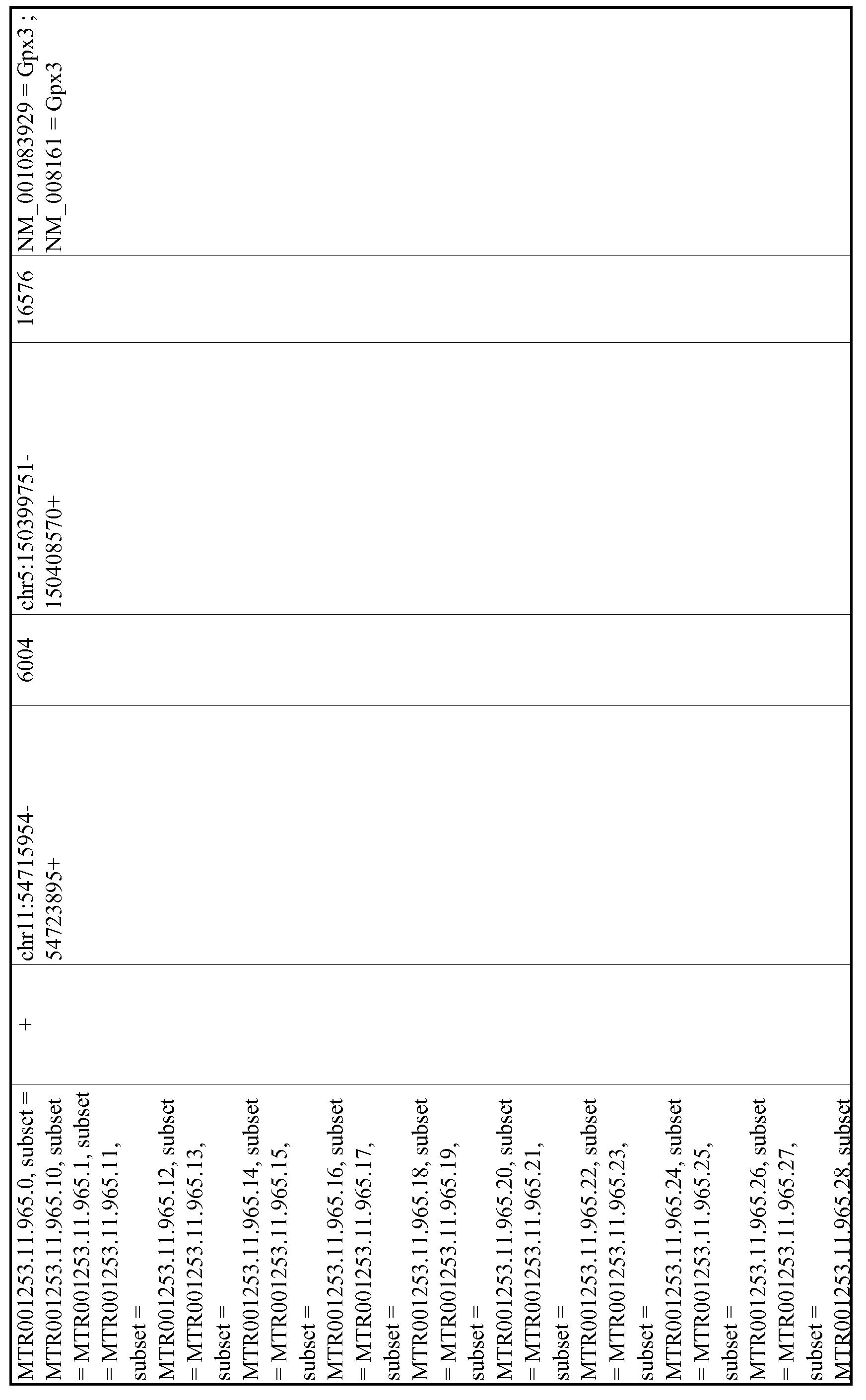 Figure imgf001081_0001