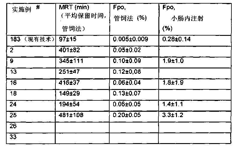 Figure CN102037008BD01691
