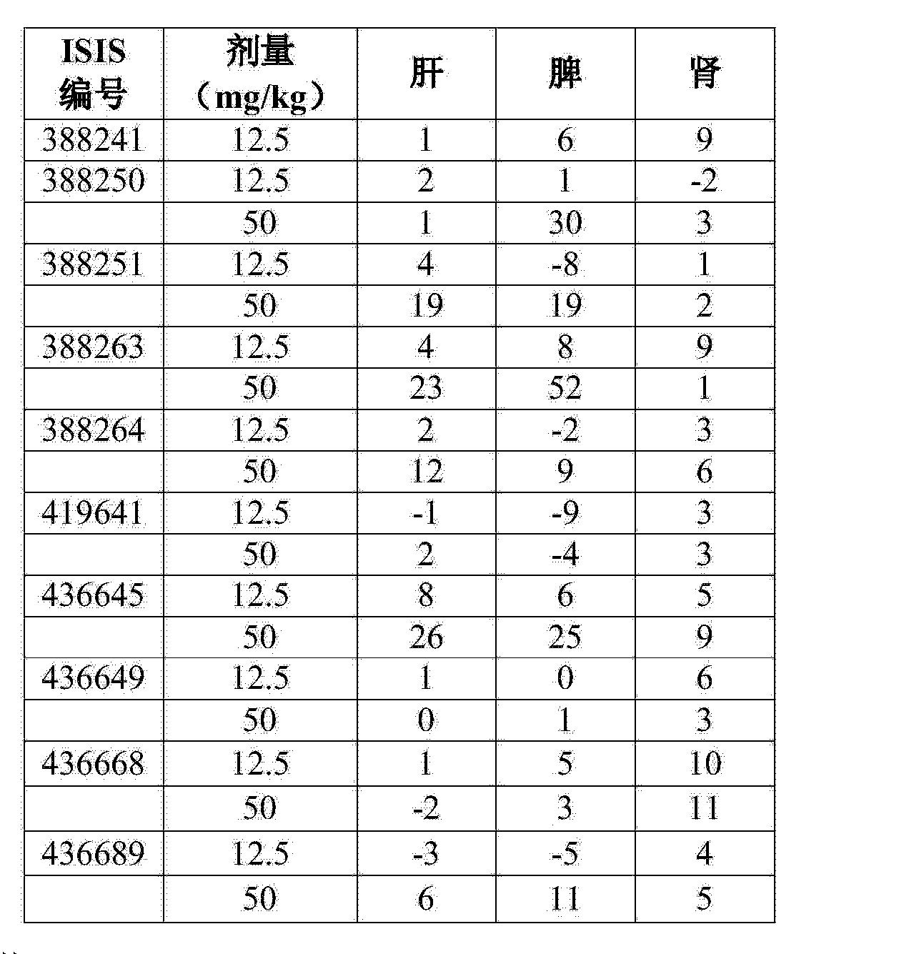 Figure CN104894129AD00582