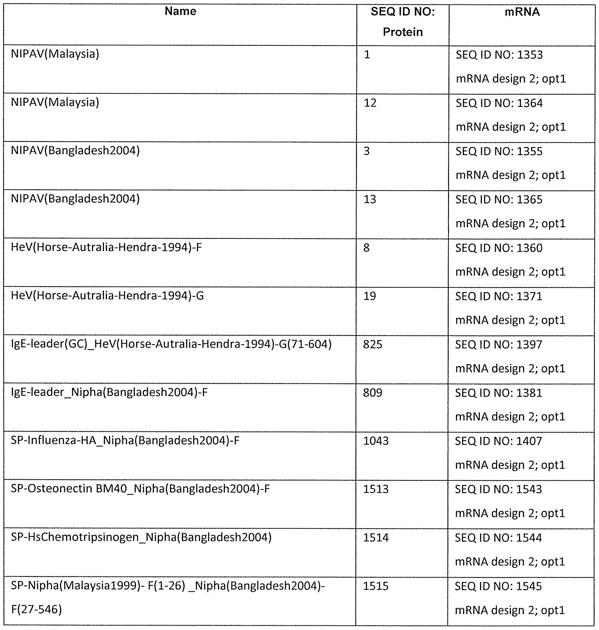 Figure imgf000130_0001