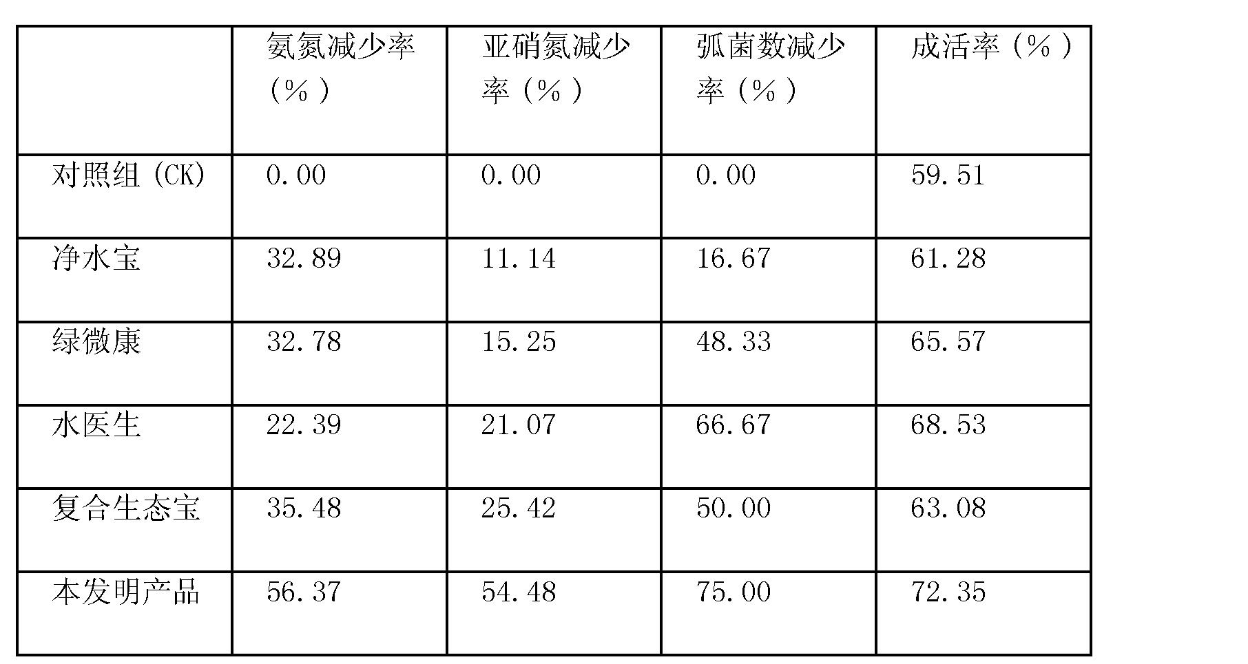 Figure CN101781025BD00052