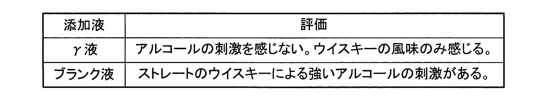 食品添加物表示 & QA - caa.go.jp