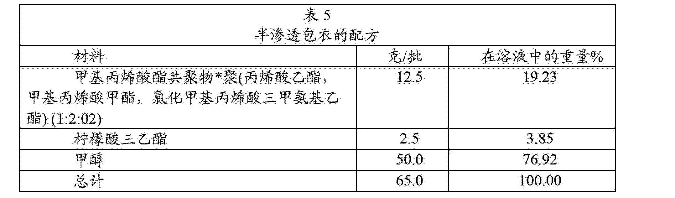 Figure CN102639122AD00153