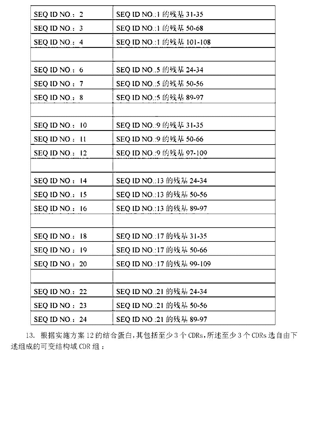 Figure CN104558178AD00241