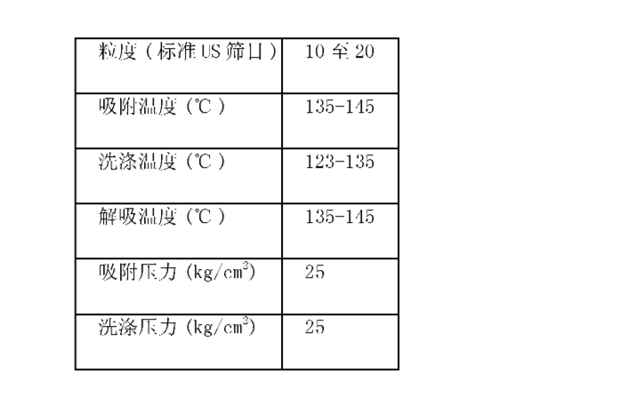 Figure CN101970388AD00163