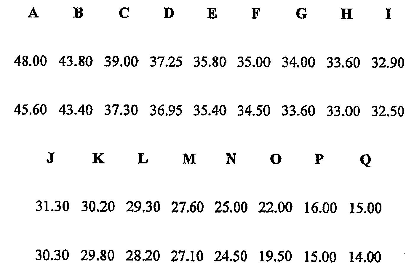 Figure 112008036650125-pct00006
