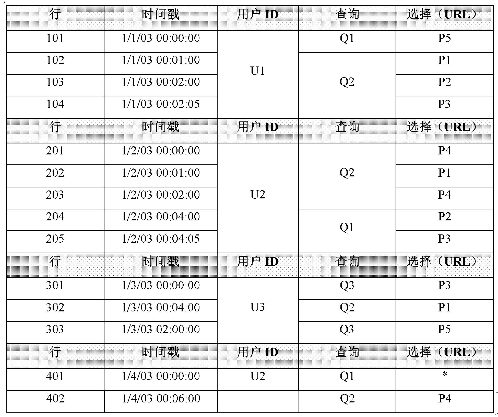 Figure CN102354313BD00201
