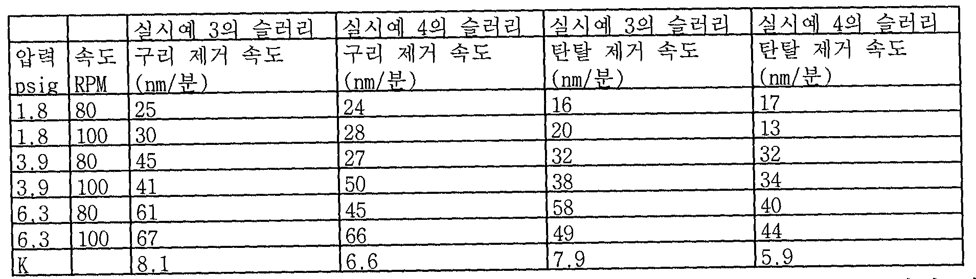 Figure 112006006325163-PCT00005