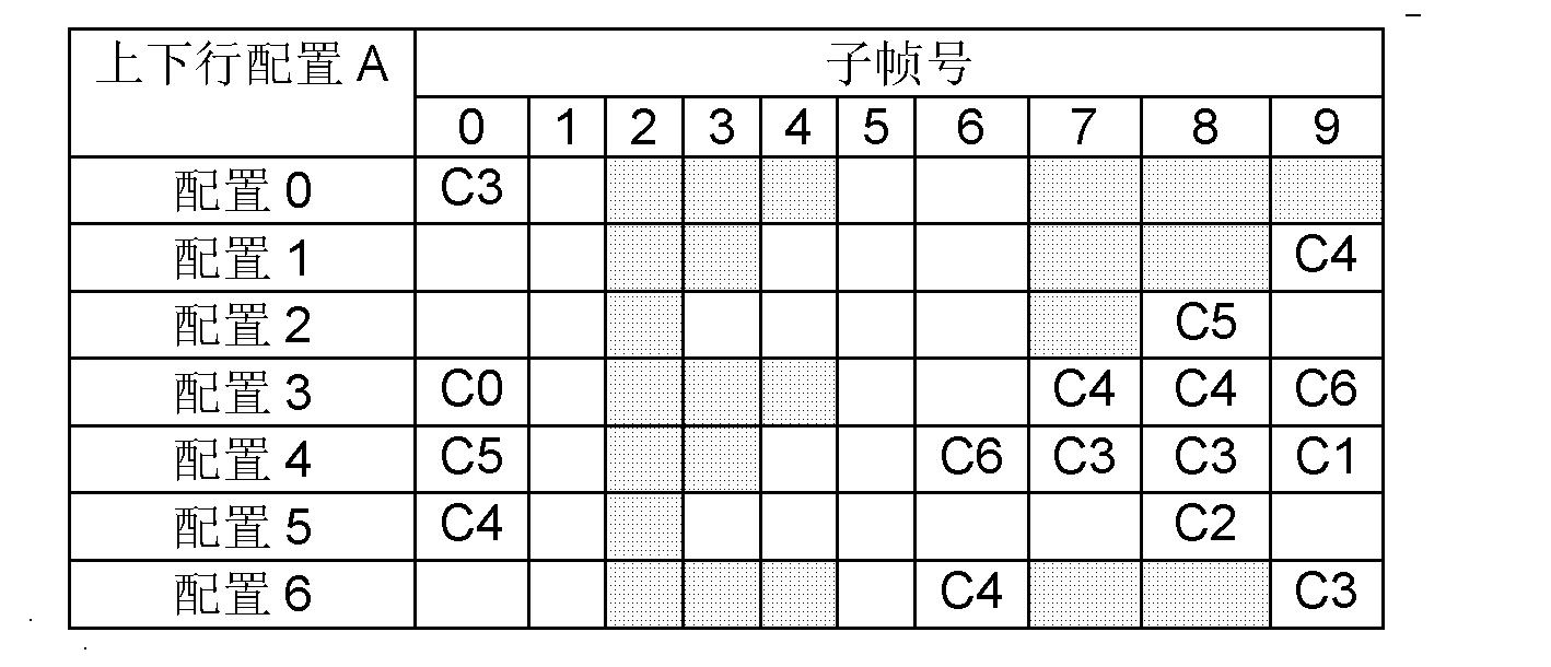 Figure CN102594438AD00271