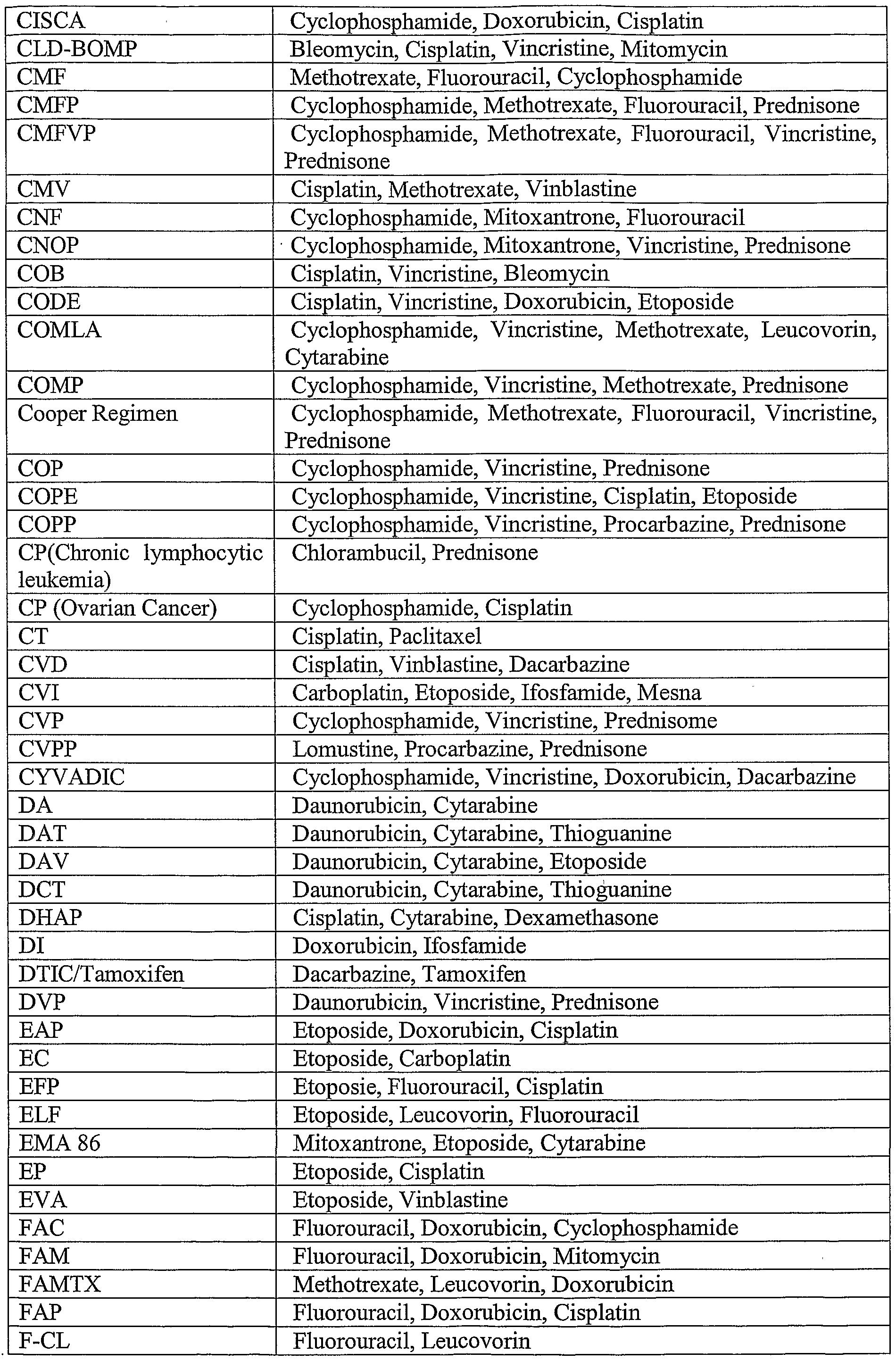 Figure imgf000128_0001