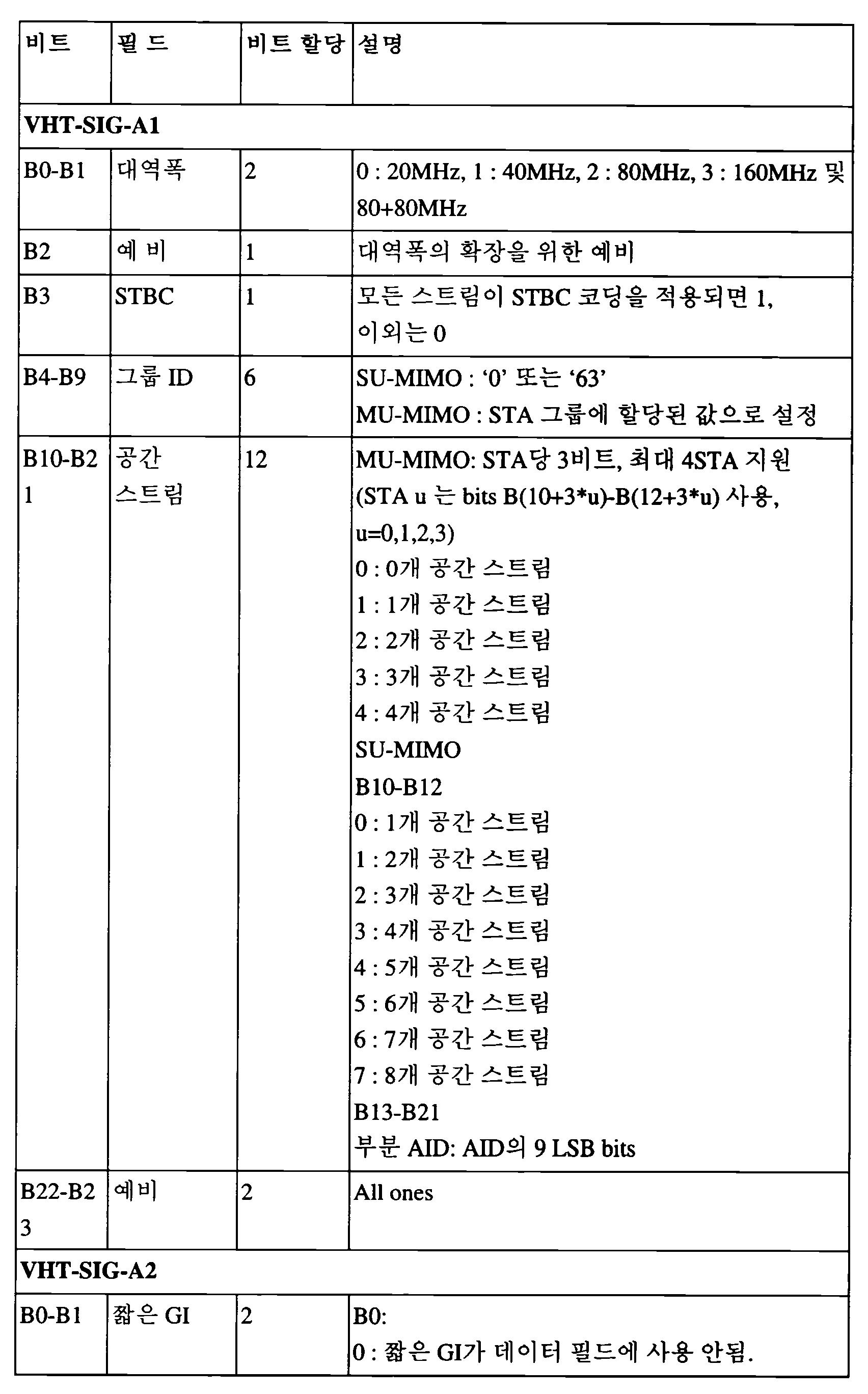 Figure 112012060602067-pct00002