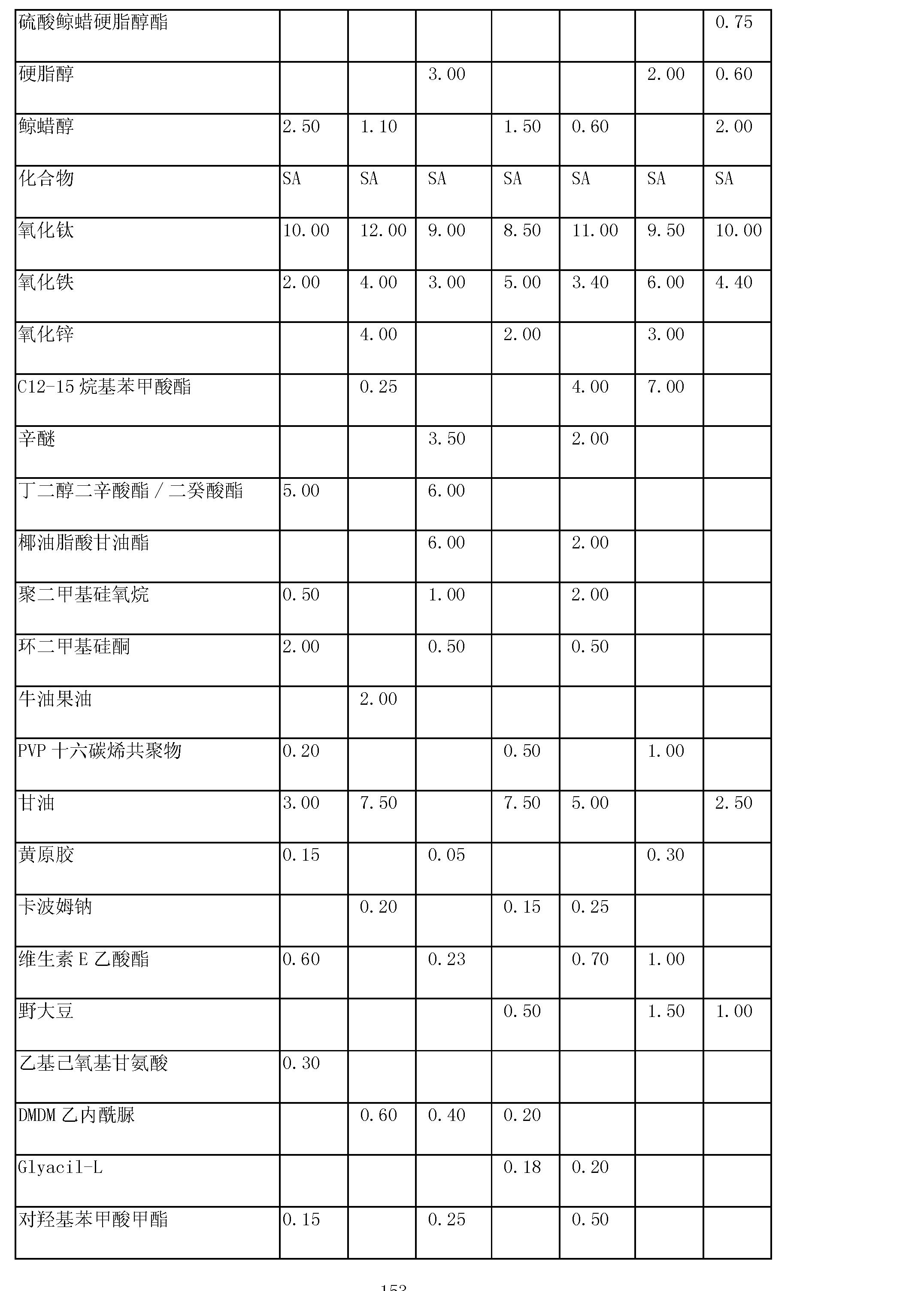 Figure CN101278051BD01531