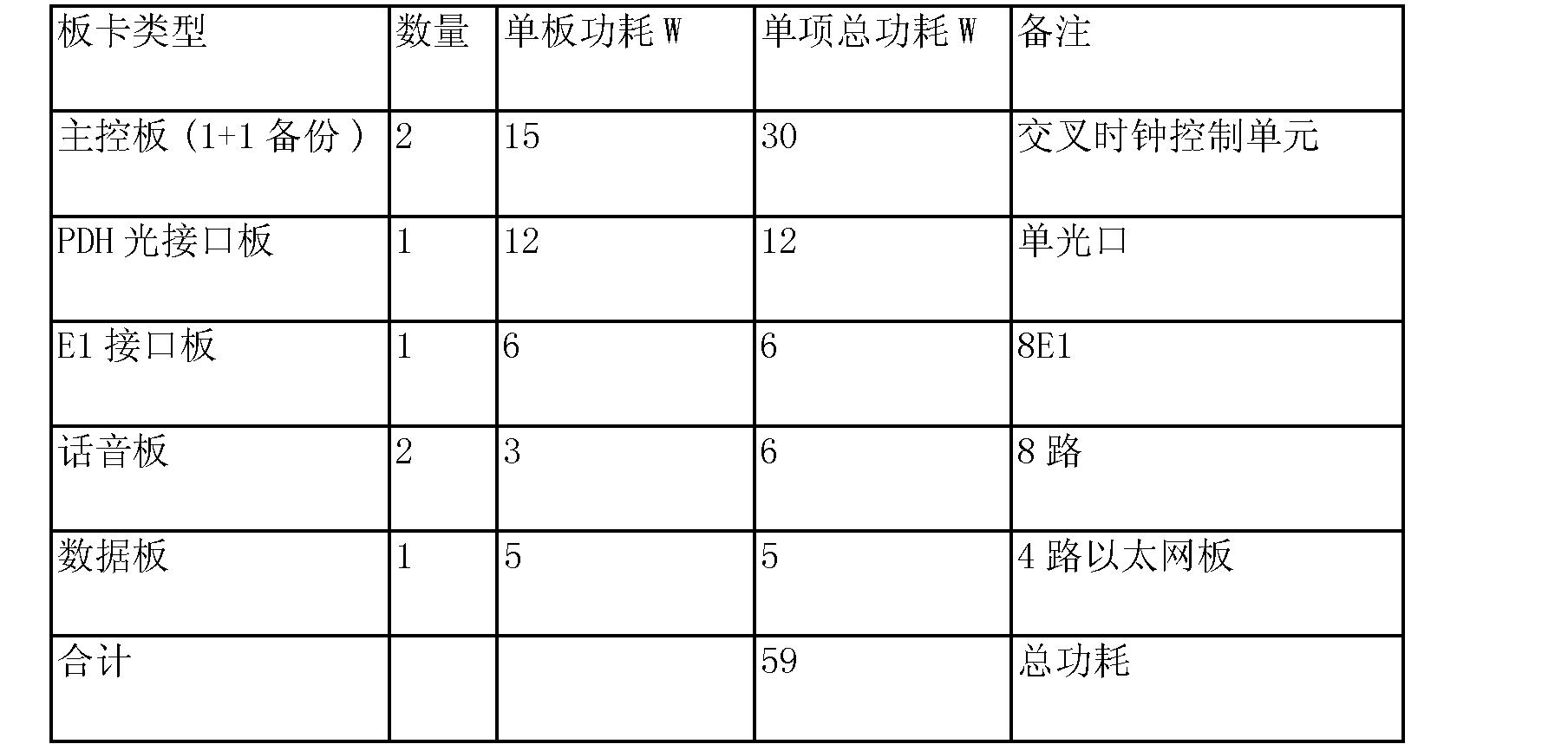Figure CN103094896AD00081