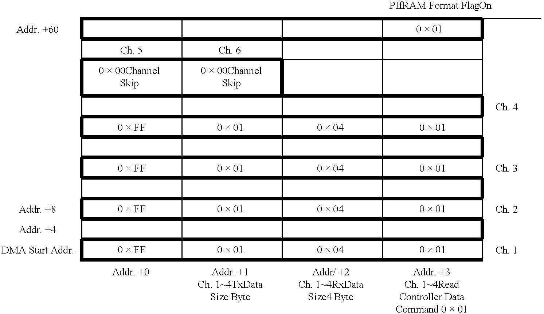Figure US06190257-20010220-C00002