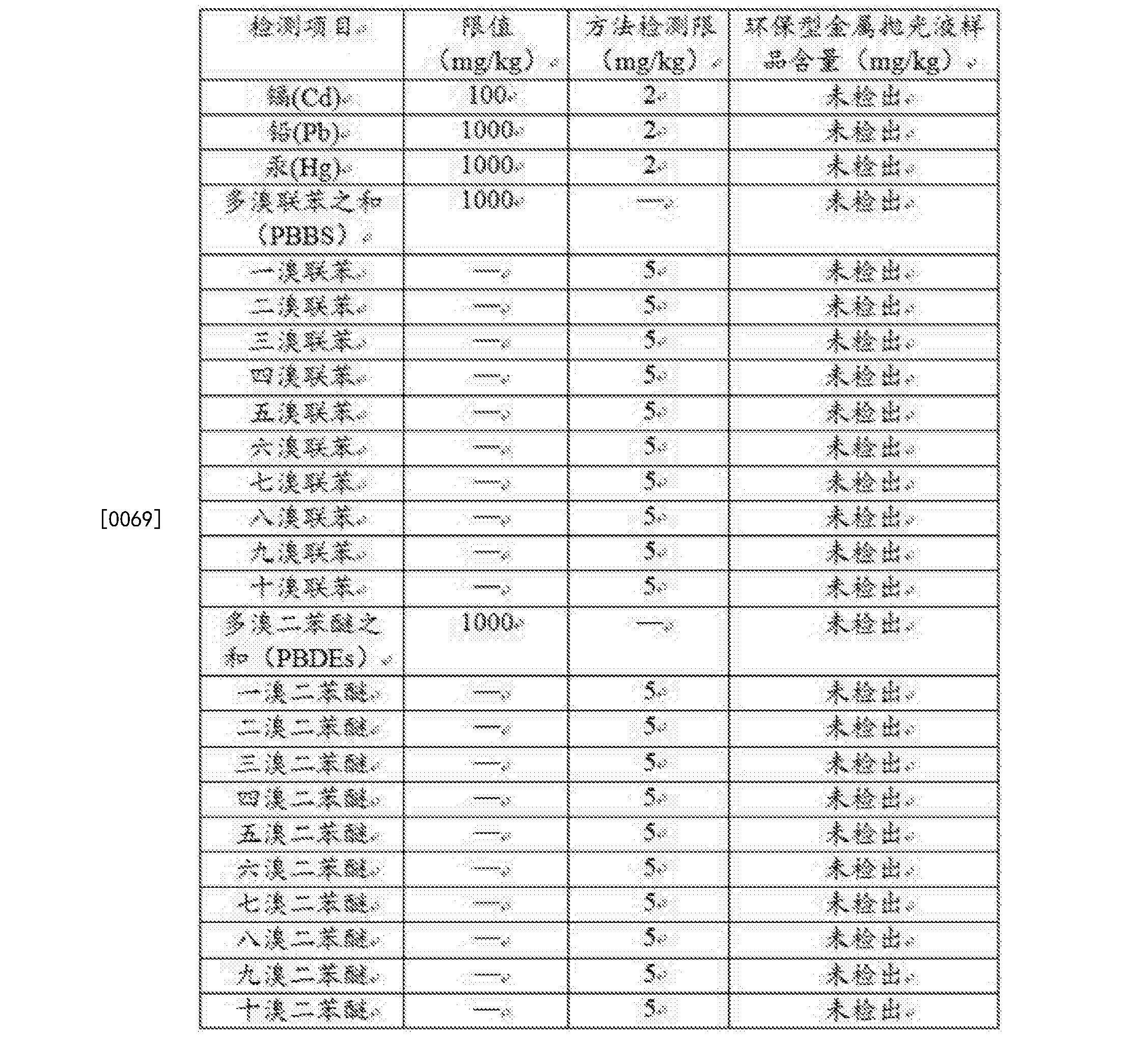 Figure CN104947112BD00081