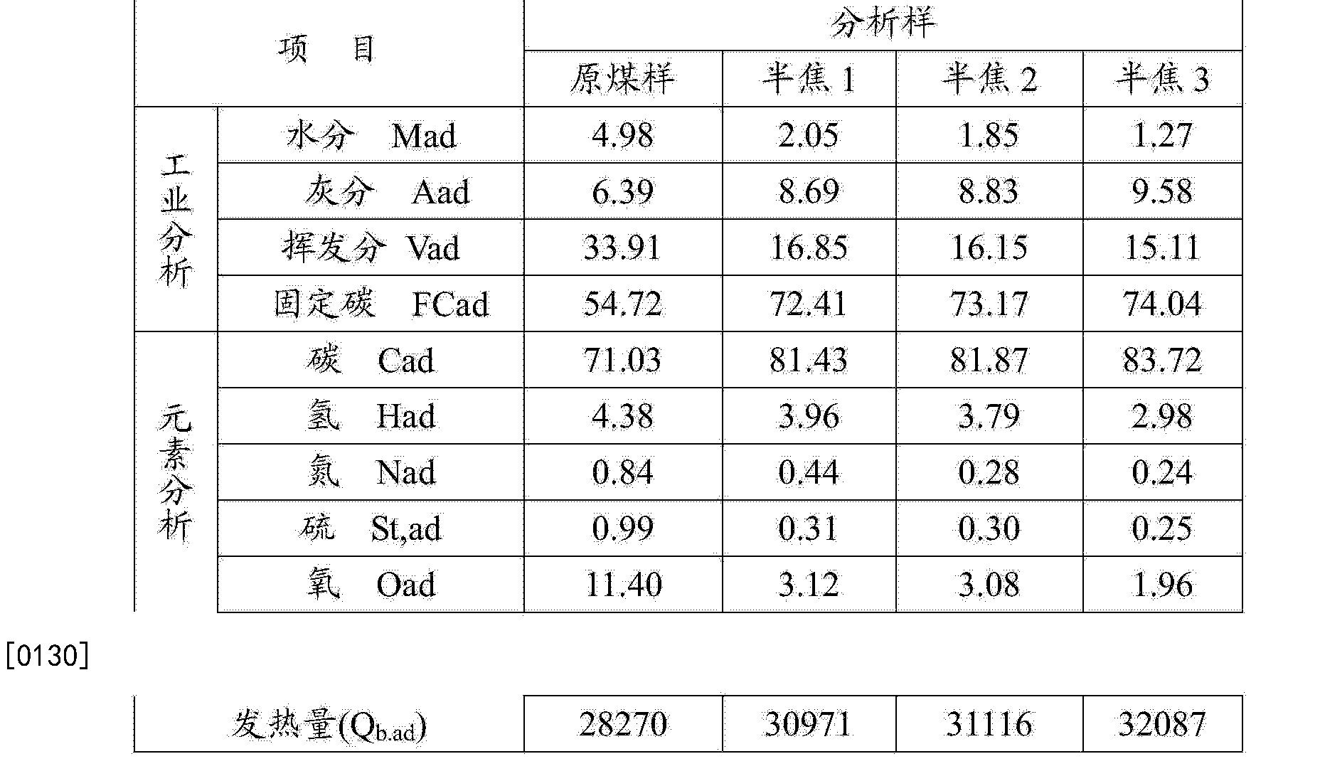 Figure CN104893748AD00131