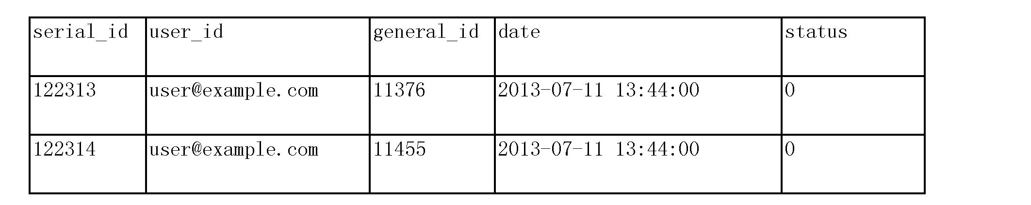Figure CN103414766AD00162