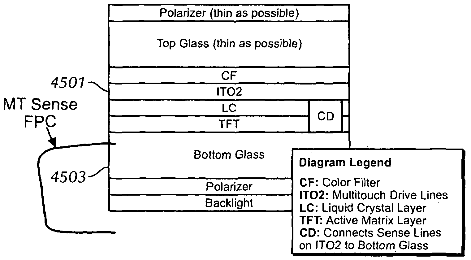 Figure imgf000103_0001