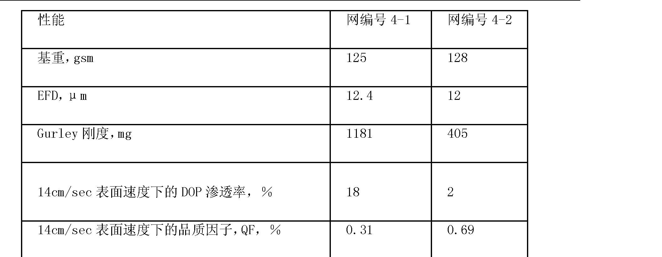 Figure CN101495189BD00301