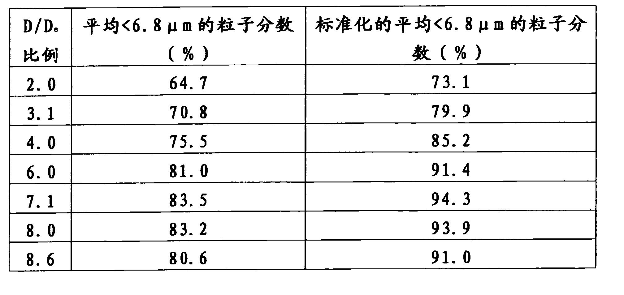 Figure CN1805731BD00302