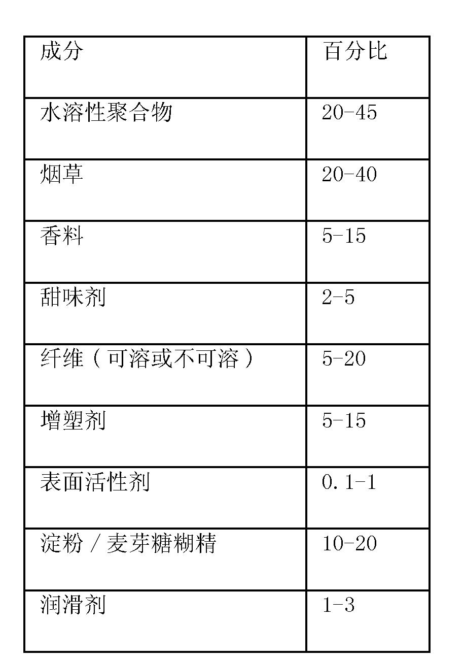 Figure CN102669810BD00142