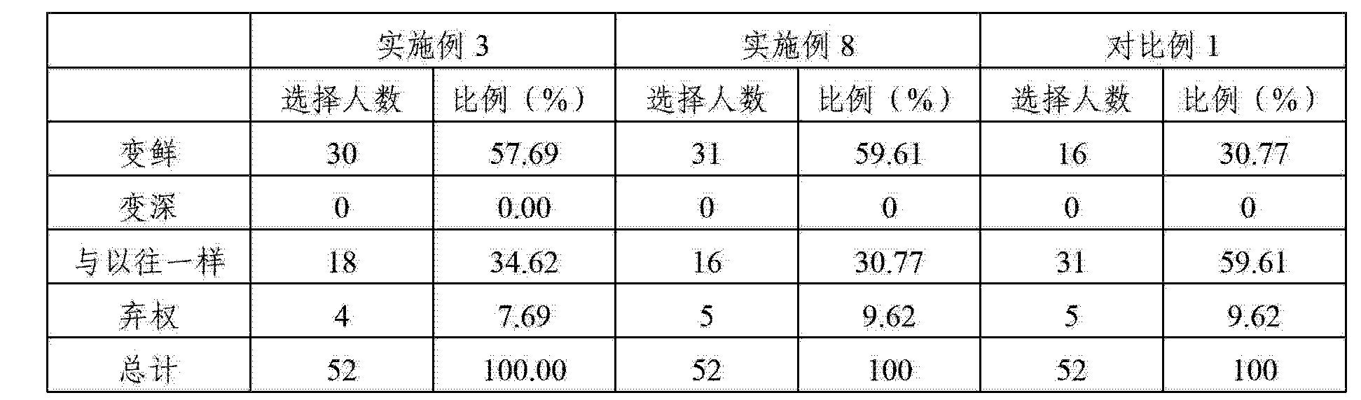 Figure CN102697830BD00091