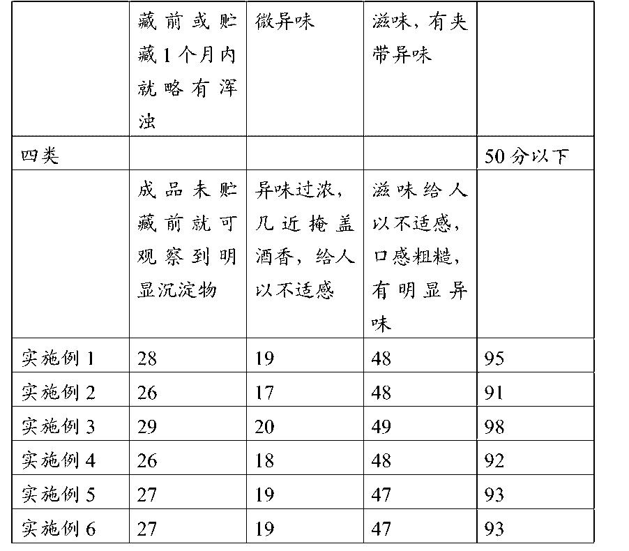 Figure CN104031807BD00091