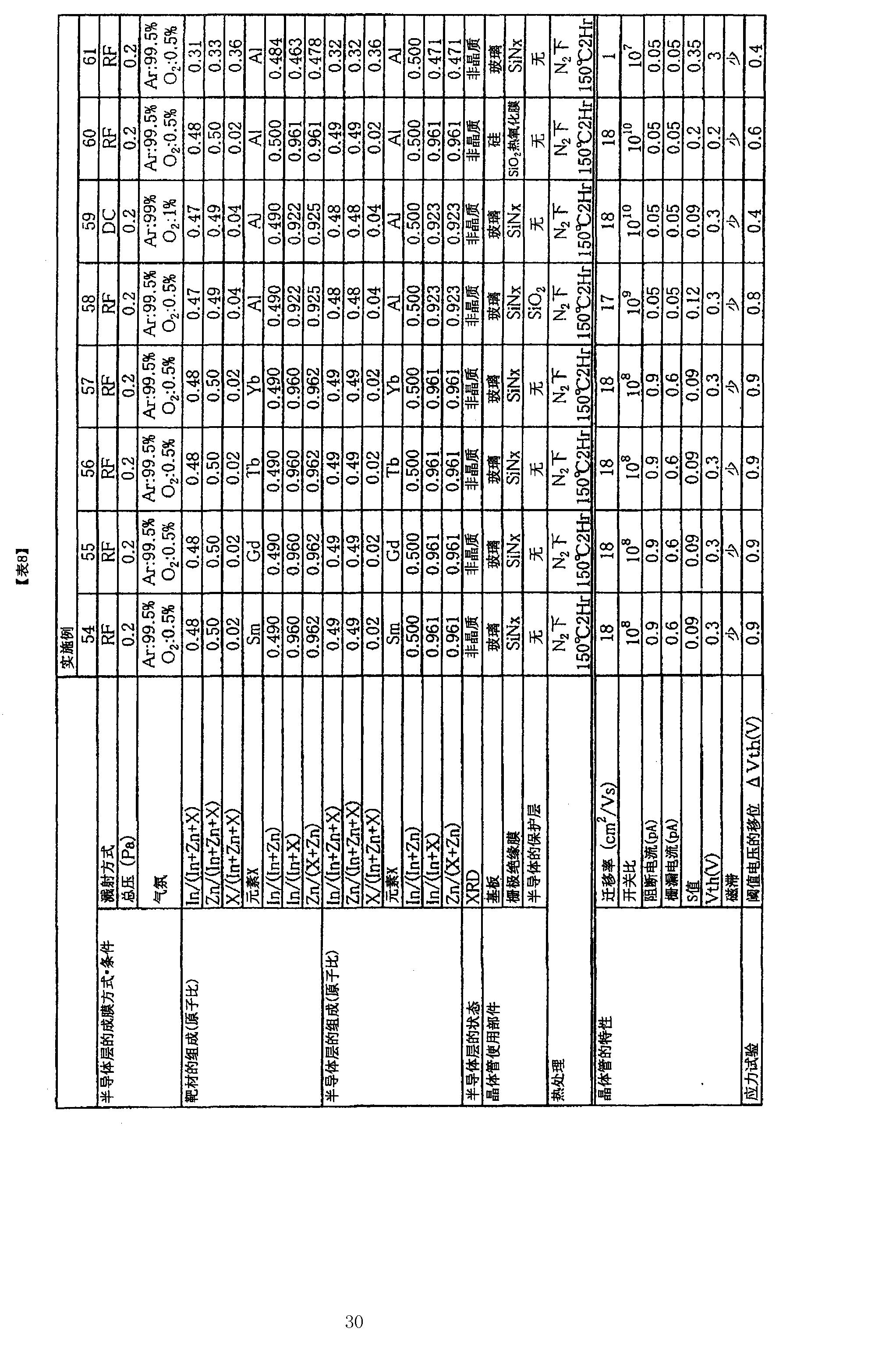 Figure CN101911303BD00301