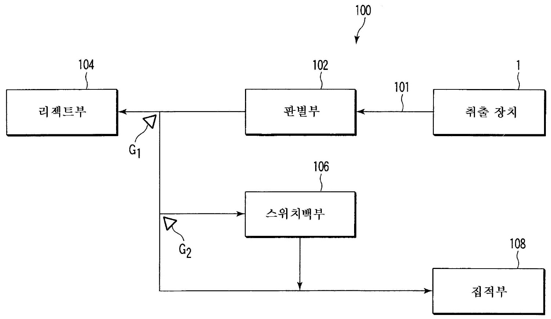 Figure R1020070045351