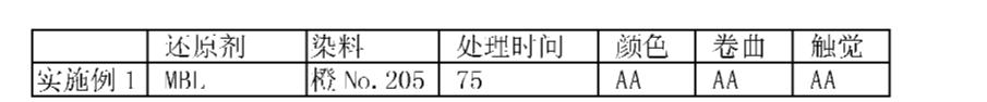 Figure CN101175535BD00201
