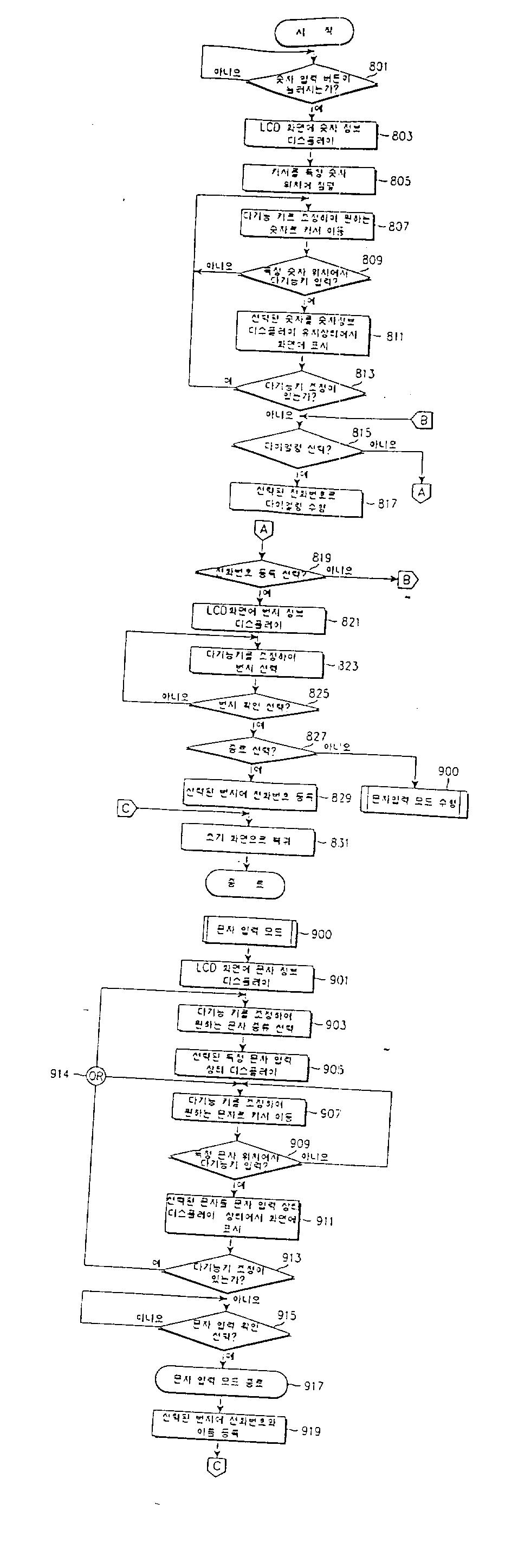 Figure 111999003002915-pat00001